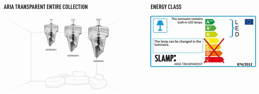 classe-energetica-a-slamp-aria